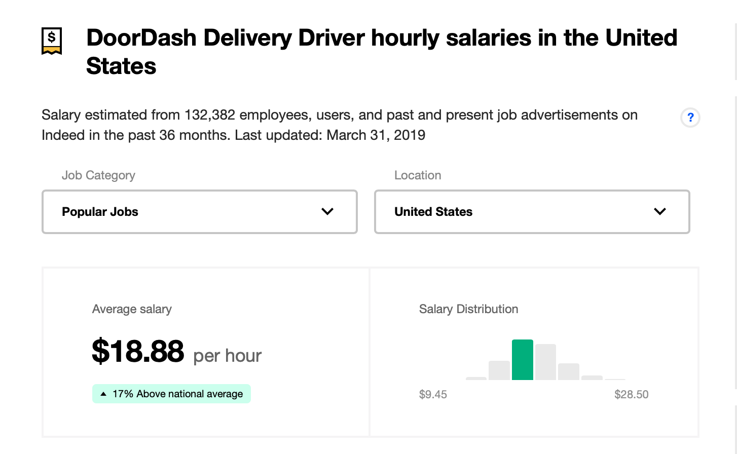 doordash delivery driver hourly salary