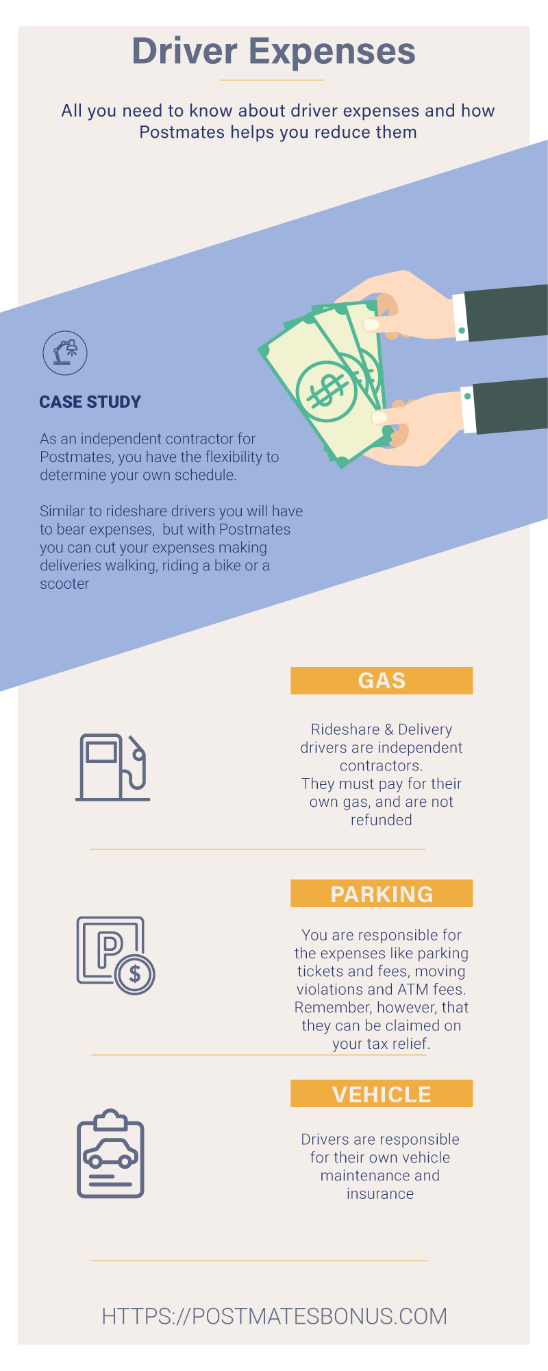 infographic postmates driver expenses