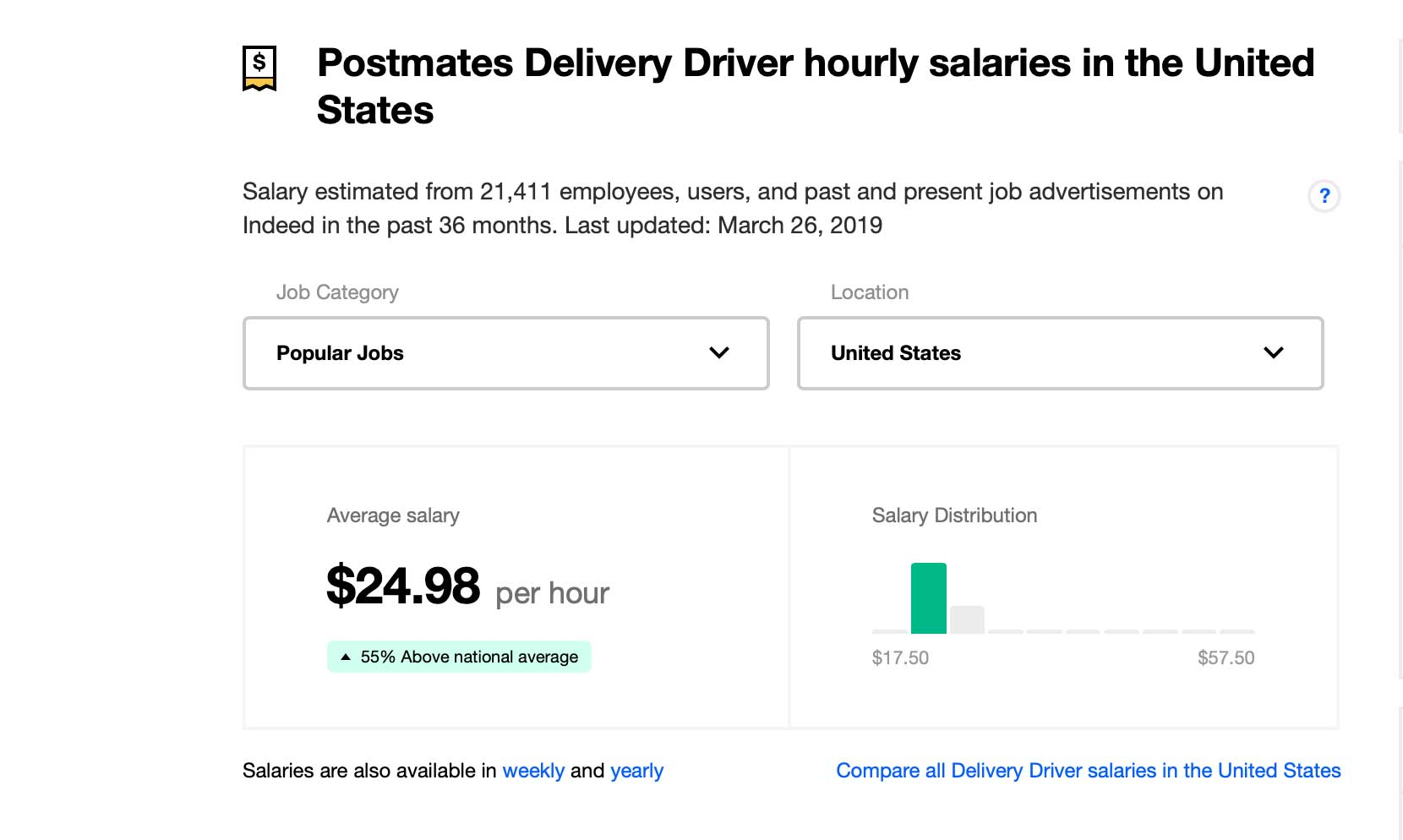 Postmates delivery driver hourly salary